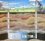 پروژه-بهینه-سازی-پارامترهای-سطحی-و-زیر-سطحی-موثر-در-تابع-درآمد-در-فرآیند-تزریق-گاز