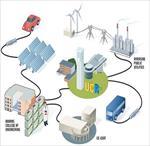 پایان-نامه-بهبود-عملکرد-شبکه-های-توزیع-در-حضور-ایستگاه-های-شارژ-ماشین-های-برقی-رشته-مهندسی-برق