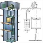 تحقیق-آشنایی-با-سیستم-مکانیکی-آسانسور