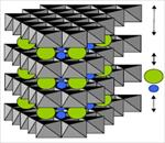 پایان-نامه-اندازه-گیری-فنازوپیریدین-با-استفاده-از-الکترود-کربن-شیشه-ای-اصلاح-شده-با-فیلم-لایه-ی